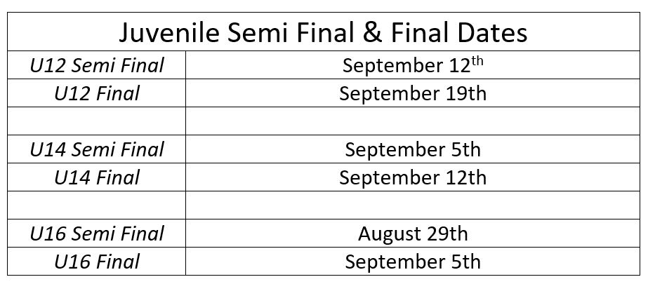 *South Fixtures Only