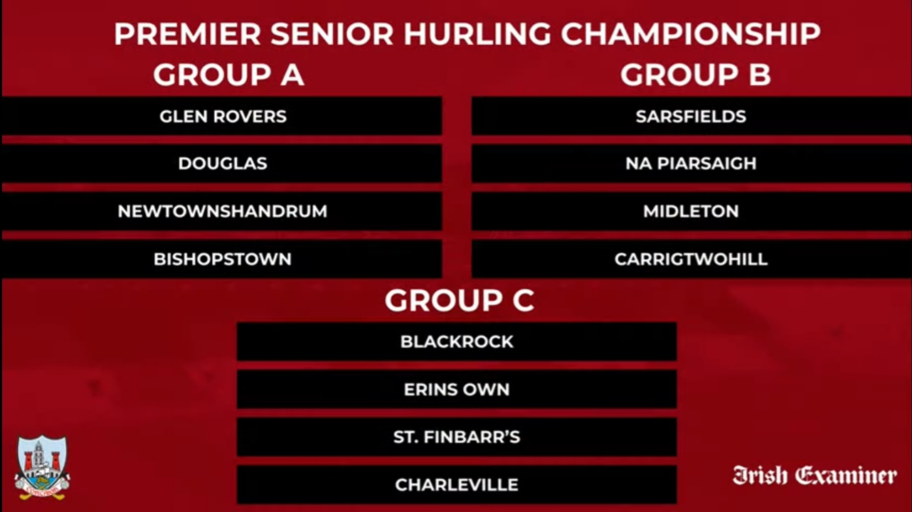 Draws for the Premier Senior Hurling Championship took place tonight at Páirc Uí Chaoimh and we are grouped with Glen Rovers, Douglas and Bishopstown. With the draws now concluded at least our attention can now be to getting back to playing games. Best of luck to our Senior Hurlers in this years Championship.
